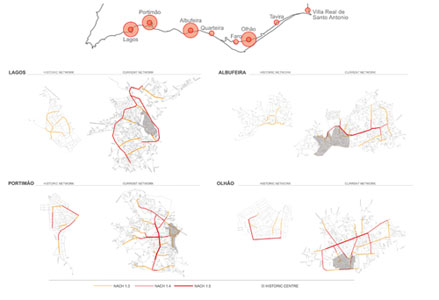 Tutorial de sintaxis espacial o sitnaxis del espacio a través de artículo presentado en Londres en el SSS10.
