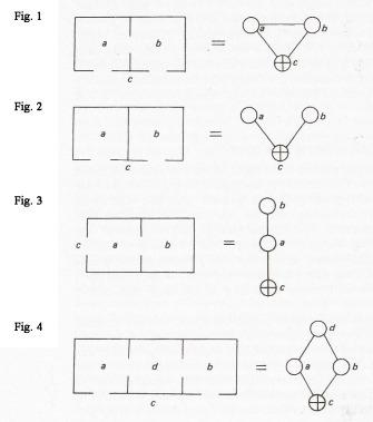 Diagrama y grafo justificado de sintaxis espacial o sitnaxis del espacio para el cálculo de profundidad e integración.
