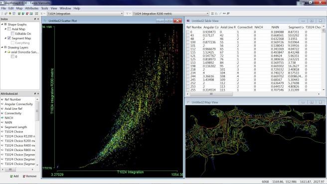 DepthmapX_calculo_sintaxis espacial_33